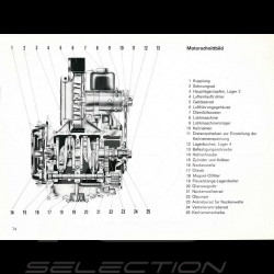 Reproduktion Broschüre Porsche 912 1966