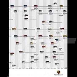 "Original Poster Porsche Evolution "" 50 years of 911 "" MAP09007714"