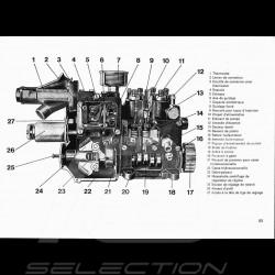 Reproduction user Manual Porsche 911 T-E-S 1973
