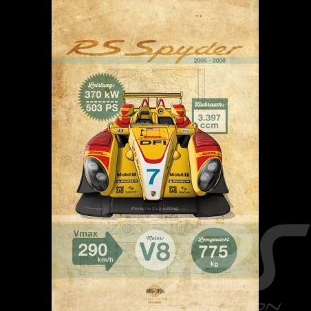 Affiche Porsche RS Spyder imprimée sur plaque Aluminium Dibond 40 x 60 cm Helge Jepsen poster plate Plakat Drückplatte