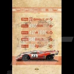 Affiche Porsche 917 K n° 23 imprimée sur plaque Aluminium Dibond 40 x 60 cm Helge Jepsen poster plate Plakat Drückplatte