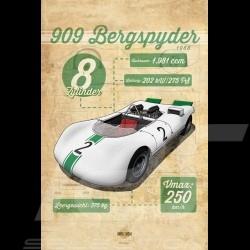 Plakat Porsche 909 Bergspyder Drückplatte auf Aluminium Dibond 40 x 60 cm Helge Jepsen