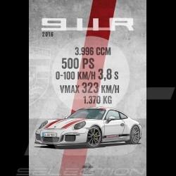 Affiche Poster Plakat Porsche 911 type 991 R 2016 imprimée sur plaque Aluminium Dibond 40 x 60 cm Helge Jepsen